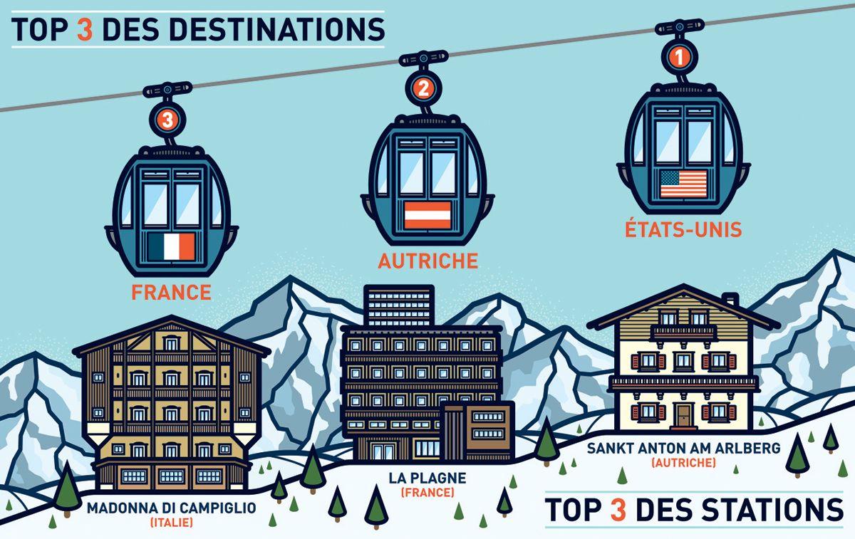 garance-illustration-Gregoire-Gicquel-The-Good-Life-The-Top-3-European-Ski-Resorts-